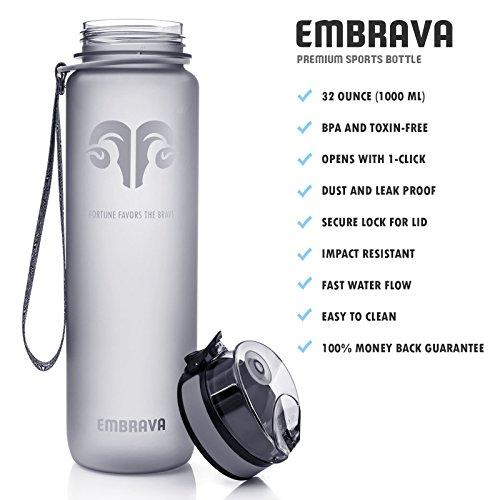 eb1aa6fc5 Best Sports Water Bottle – 32oz Large – Fast Flow